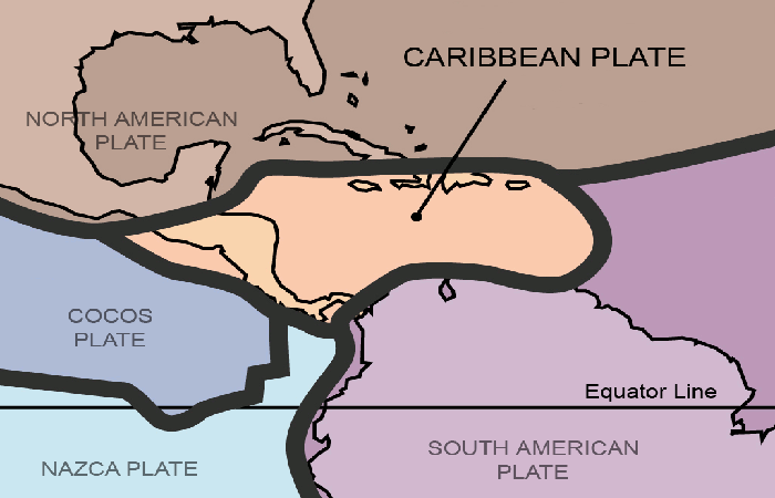 Caribbean tectonic plates