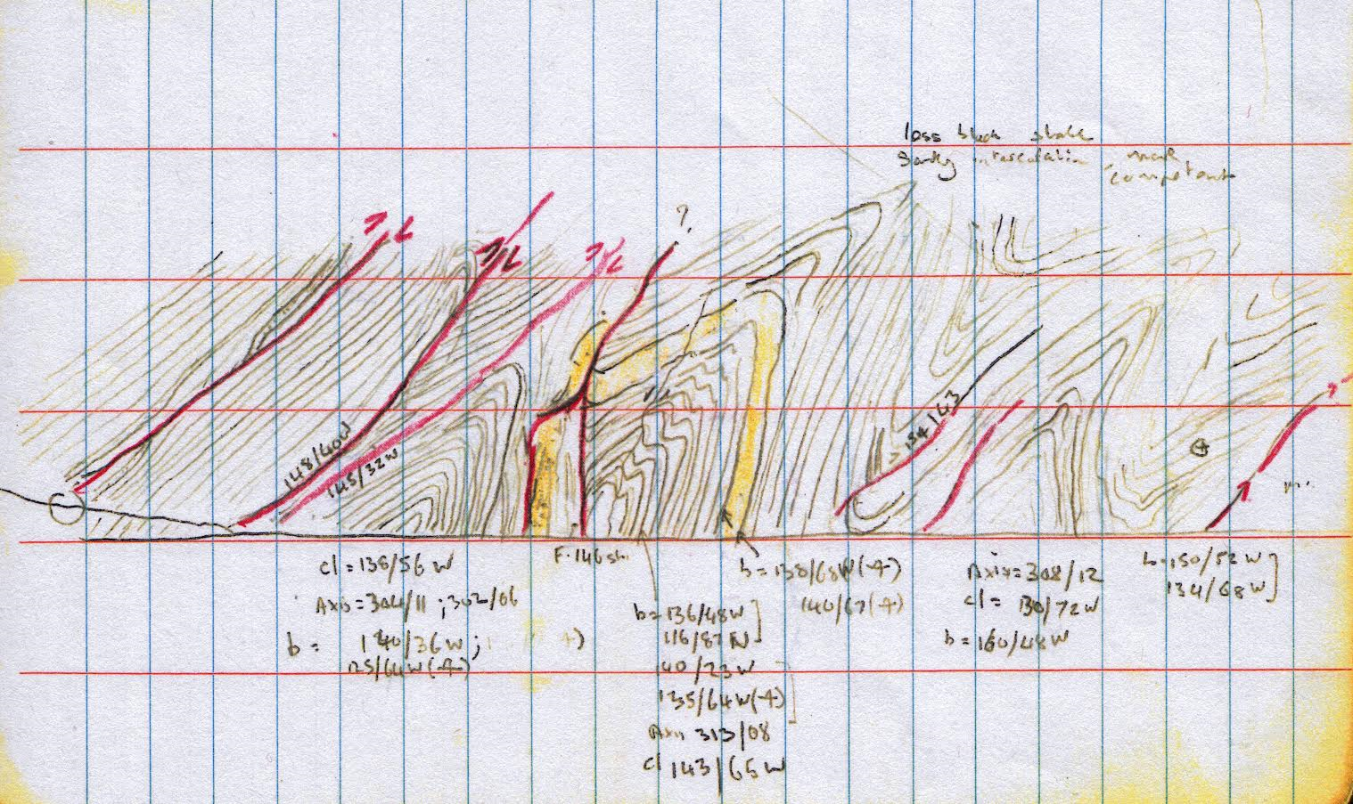 Gren Draper's sketch of a deformed layered rock in a gold mine in the Dominican Republic