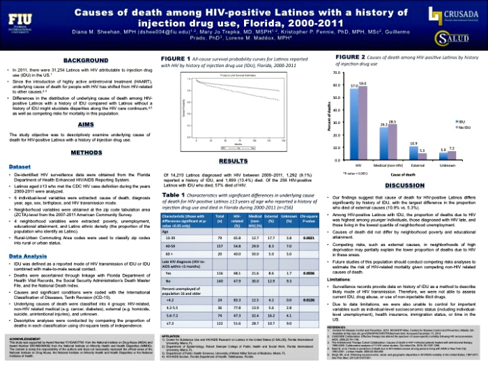 Causes of Death Among HIV-Positive Latinos with History of Injection Drug Use in Florida