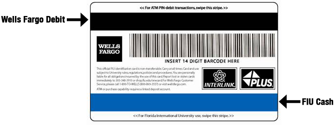 Fiu One Card The Only Card You Need