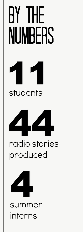 radio-sidebar